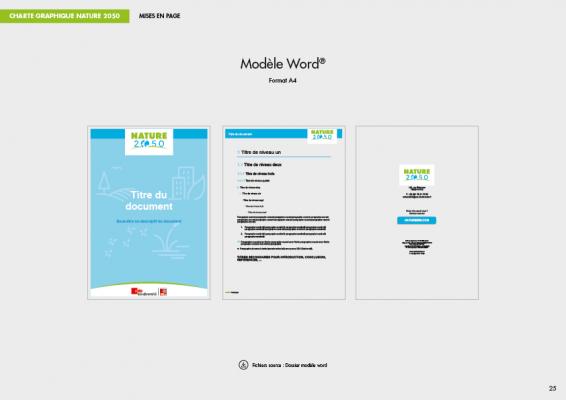 modèle word